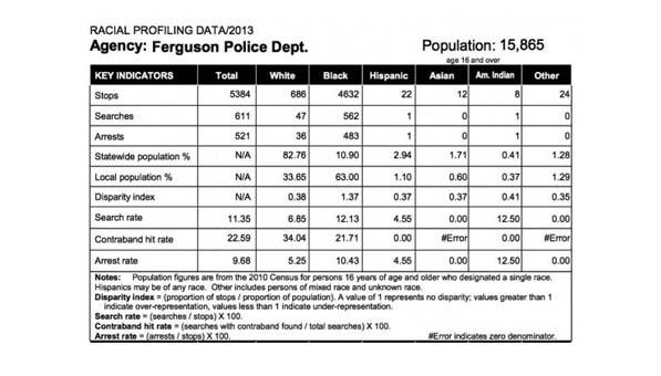 front_Ferguson demographics