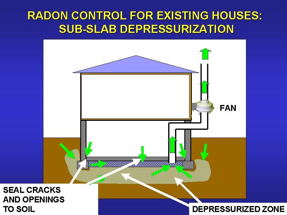 radon.25