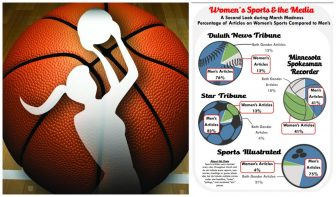The MSR scores high in gender equity sports coverage