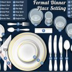 Dining etiquette: Are all those forks necessary?